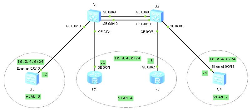 HCNA_(I)Lab1-2_1
